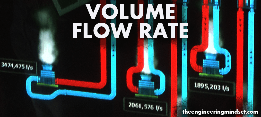 Volume flow rate