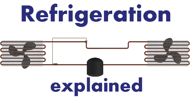 the refrigeration cycle explained