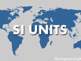 Basic SI Units, derived si units and Prefixes. Decimal multiples or fractions of SI units, The SI system has seven base units from which all other units are derived. engineering mindset http://www.theengineeringmindset.com