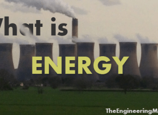 What is energy. Energy, what is, Kinetic, Potential, Thermal, Chemical, Electrical, Electromagnetic, Sound, Nuclear , petrol, gas, oil, electricity, engineering http://www.thengineeringmindset.com The engineering mindset