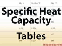Specific Heat Capacity table