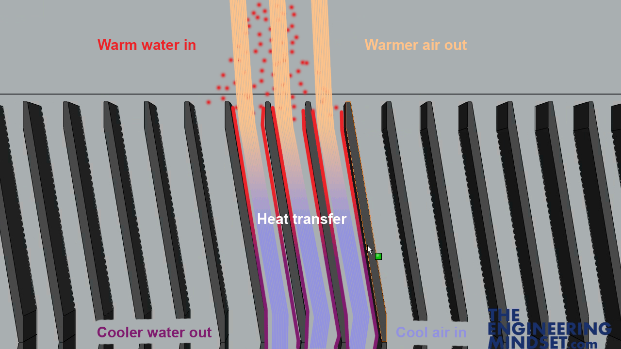 Cooling Tower heat transfer