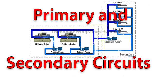 Primary and secondary circuits in centralised hvac systems the primary and secondary circuits in centralised hvac systems asfbconference2016 Images