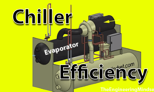 chiller efficiency title how to calculate chiller efficiency