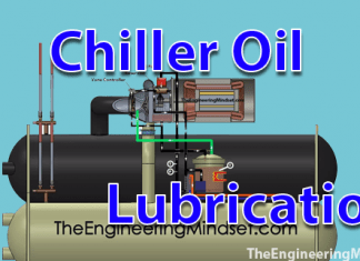 chiller oil lubrication title