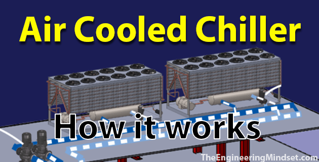 Cooling Towers How They Work : Cooling towers and chillers how they work