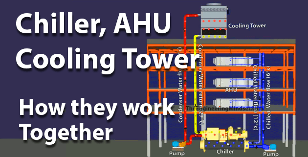 Chiller Cooling Tower Air Handling Unit Work Together together with Watch moreover Hvac System Quotes in addition Variable refrigerant flow cite note Thornton201212 1 as well Fuses And Relay Toyota Camry 2006 2011. on air conditioning circuit diagram