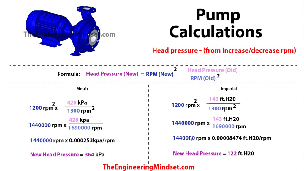 How to calculate head pressure for an increase or decrease in pump speed rpm