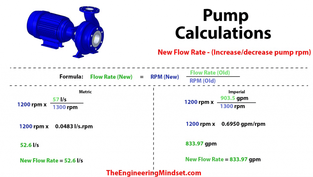 How to calculate pump flow rate from an increase or decrease in pump speed RPM
