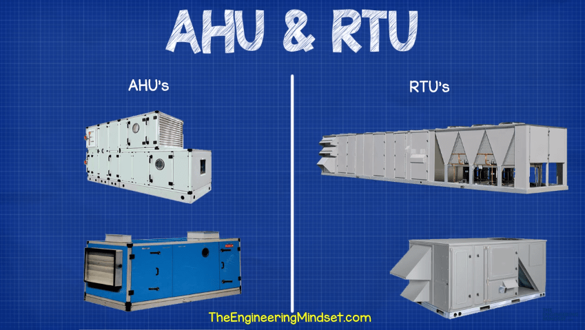 Chillers Ahu Rtu How They Work The Engineering Mindset