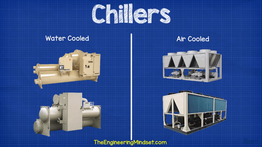 Water and Air cooled chillers