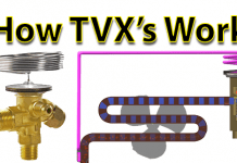 How thermostatic expansion valves work