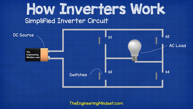 simple inverter circuit using switches - how inverters work