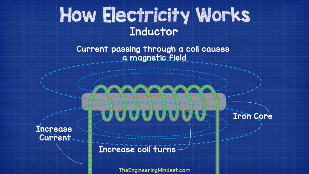 electrical induction