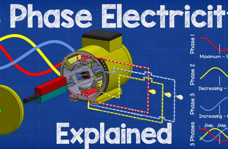 three phase electricity explained youtube