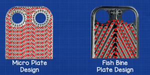 Micro Plate heat Exchangers vs fishbone plate