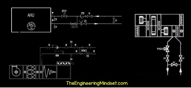 AHU-schematic Water Cooled Chiller Schematic on glycol chiller piping schematic, water chiller piping diagram, chiller system schematic,