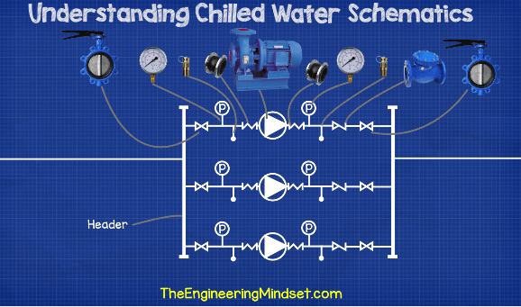 Chilled Water pump design schematic