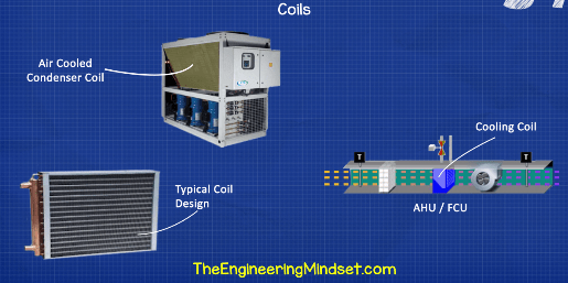 Cooling coils explained