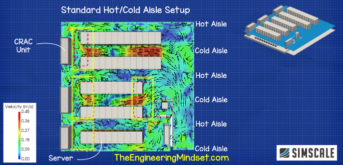 Hot cold aisle CFD data center
