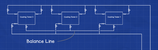Multiple cooling tower balancing line