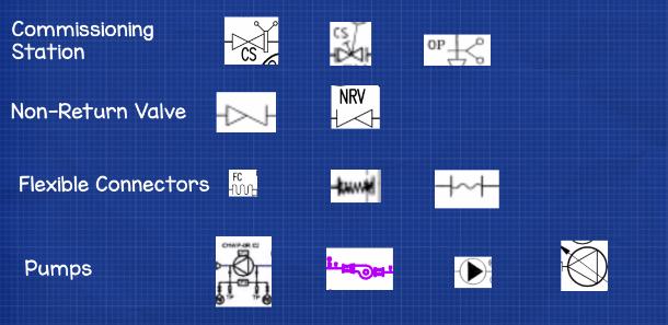 Variation of design