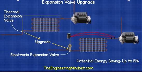 Upgrade expansion valves