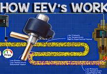 How electronic expansion valves work