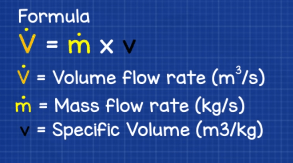 Calculate air volume flow rate from mass flow rate