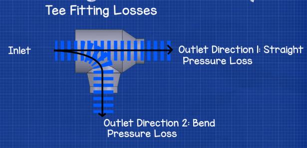 Duct tee pressure loss