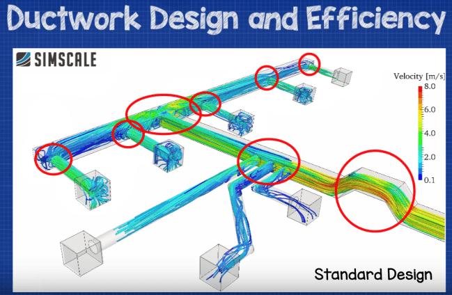 Ductwork standard design