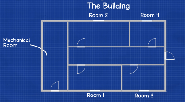 The Building Layout - how to design a duct system