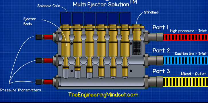 Multi Ejector section view
