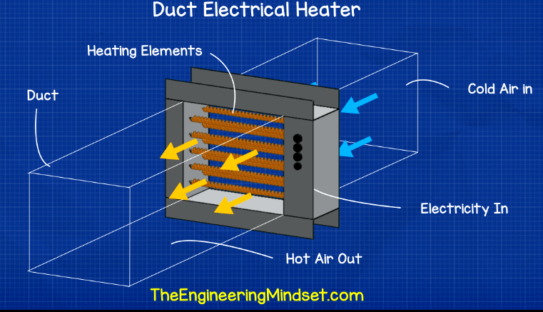 duct electrical heater