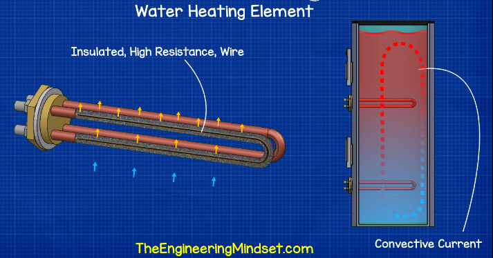Water heating element