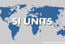 Basic SI Units, derived si units and Prefixes. Decimal multiples or fractions of SI units, The SI system has seven base units from which all other units are derived. engineering mindset https://www.theengineeringmindset.com
