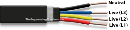 Three phase and neutral cable - old colour coding