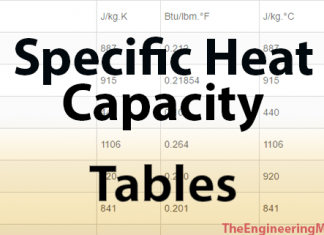 Specific Heat Capacity table