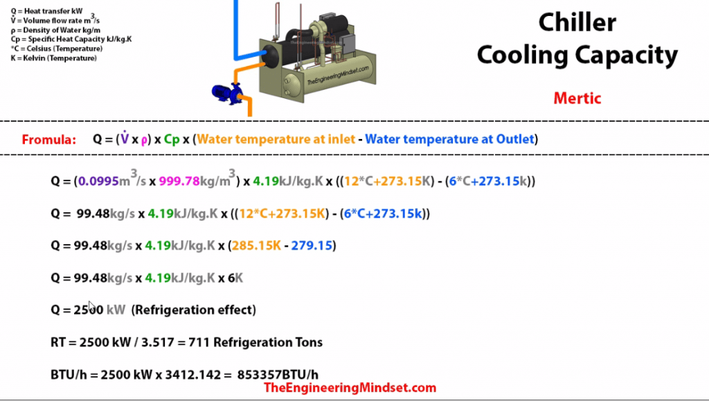 Air Heater Calculation Facias