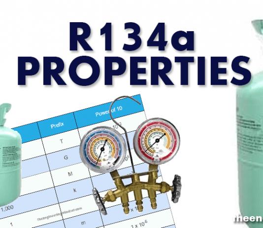 Refrigerant R134a Properties