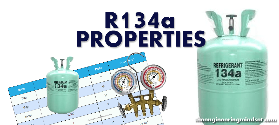Thermodynamic properties of refrigerant R-134a - The Engineering Mindset
