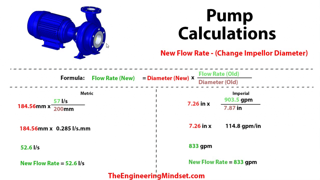 How to calculate pump flow rate from a change in impeller diameter