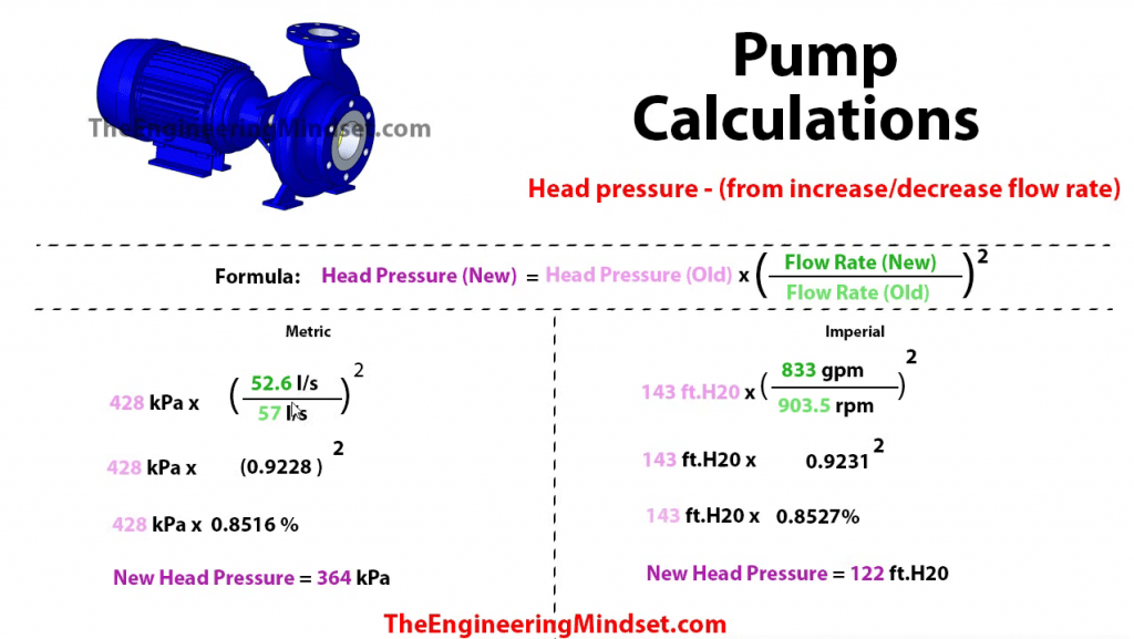 how to calculate pump head pressure for an increase or decrease in flow rate