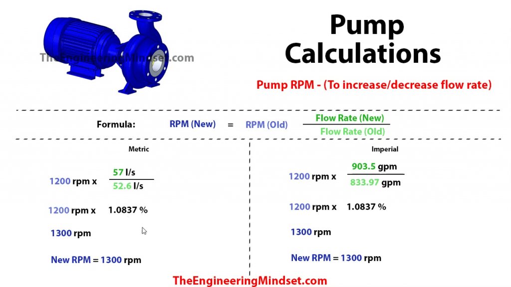 How to calculate pump speed RPM with an increase or decrease in flow rate