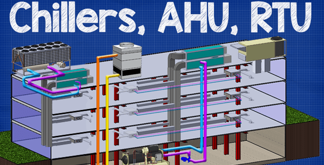 How Chillers AHU and RTU work