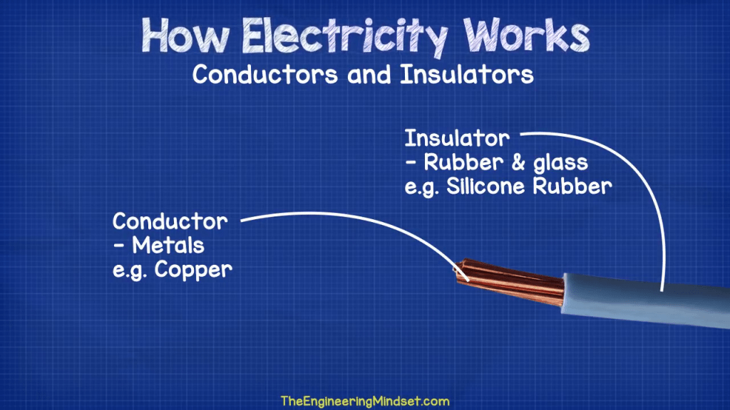 conductors and insulators how electricity works