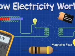How Electricity works