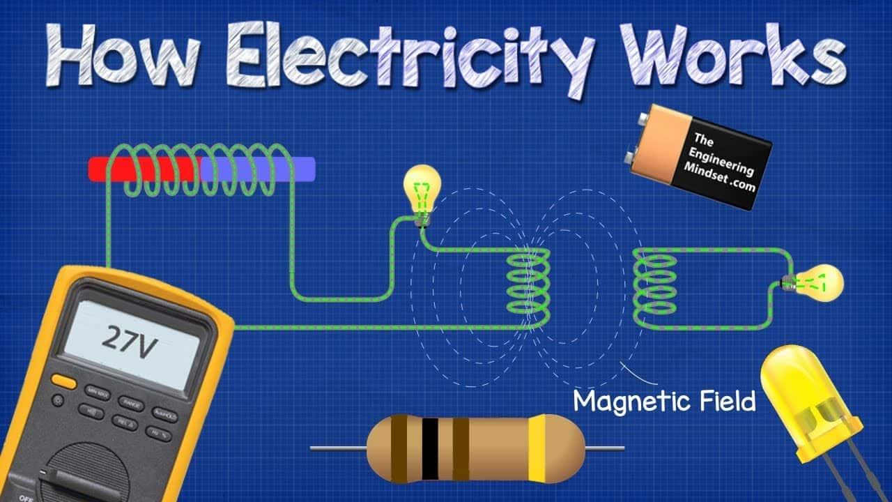 How Electricity Works >> How Electricity Works The Engineering Mindset