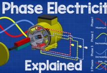 three phase electricity explained youtube