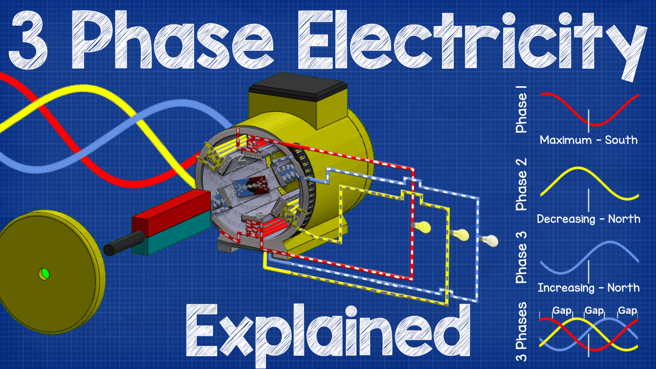 Three Phase Electricity Explained The Engineering Mindset Electrical Schematic
